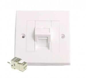 Cat5e Single Shielded angled Faceplate Kits
