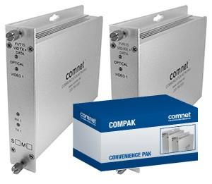COMPAK15M2